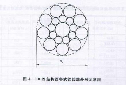 结构西鲁式钢绞线外形示意图