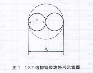 结构钢绞线外形示意图