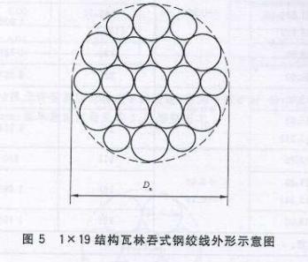 西鲁式外形图1*19