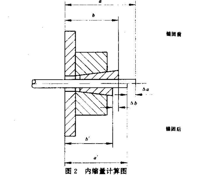 预应力钢绞线内缩量计算图