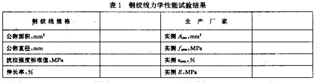 公路桥梁预应li钢绞线用锚具、 连接器试yanfang法